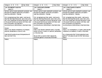 Journey's Unit 2, Lesson 7 Ugly Vegetable Guided Reading Level Readers Plans