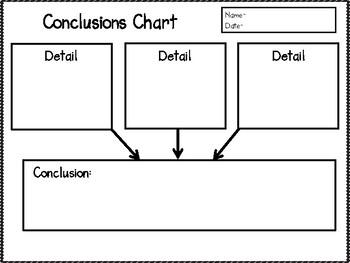 Journey's Unit 2, lesson 7 Conclusions Graphic Organizer