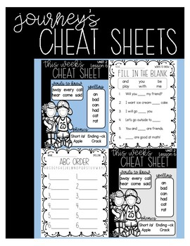 Journey's Weekly Cheat Sheets Unit 2