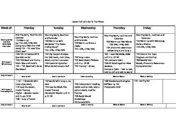 Journey's first grade reading lesson plans unit 4