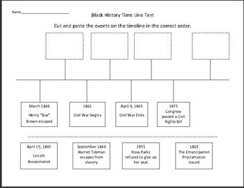Journey to Freedom: Black History Timeline(Week 4) Weekly Lesson Plan