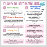Journey to Transdisciplinary Units (Infographic)
