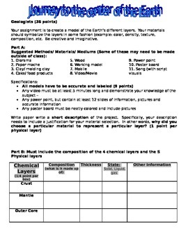 Journey to the Center of the Earth Rubric_academic