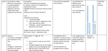 Journey to the River Sea - Eva Ibbotson - a full term's literacy planning