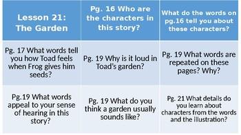 Journeys 1st Grade 2014 Discussion (HOT) Cards Growing Bundle