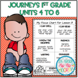 A Full Year of Supplemental Activities to support Journeys 1st Grade! Part 2