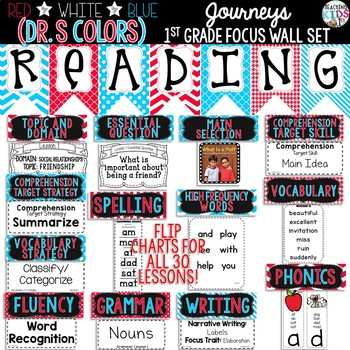 Journeys 1st Grade Focus Wall Set {Dr. S Red, White, Blue Theme}