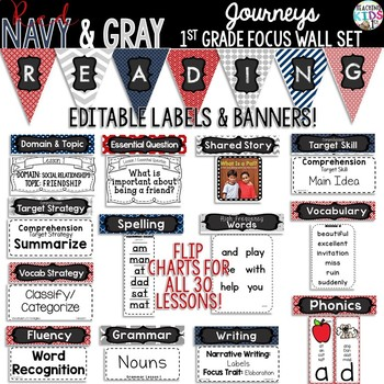 Journeys 1st Grade Focus Wall Set {Red, Navy, Gray} {Nautical}