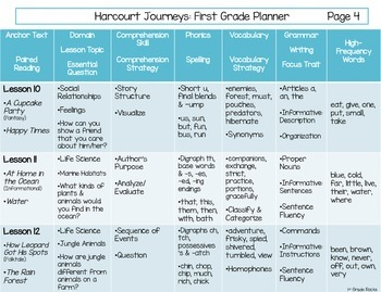 1st Grade Journeys Planner