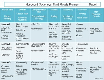 1st Grade Journeys Planner