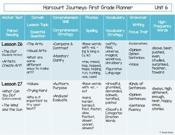 1st Grade Journeys Planner *Unit 6 Freebie*