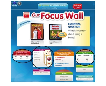Journeys 1st Grade Smartboard Lesson 1
