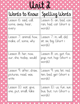 Journeys 1st Grade Unit 2 No-Prep Word Work {Sight Word & Spelling Lists}