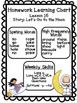 Journeys 1st Grade Unit 4 Homework Learning Charts