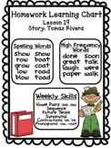 Journeys 1st Grade Unit 4 Homework Learning Charts
