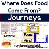 Where Does Food Come From | Journeys 1st Grade Unit 4 Lesson 18