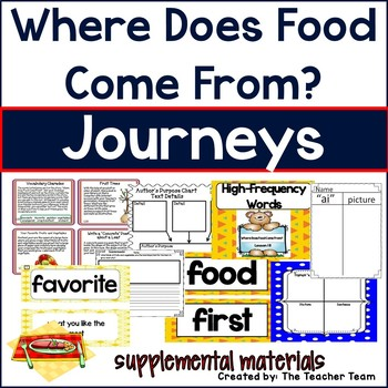 Where Does Food Come From? Journeys 1st Grade Supplemental