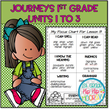 A Full Year of Supplemental Activities to support Journeys 1st Grade! Part 1