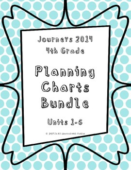 Journeys 4th Grade BUNDLE Skills Planning Charts