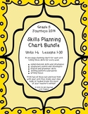Journeys 5th Grade, BUNDLE Skills Planning Charts