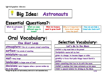Journeys 2014/2017 First Grade Oral and Selection Vocabulary Unit 4