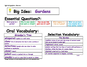 Journeys 2014/2017 First Grade Oral and Selection Vocabulary Unit 5