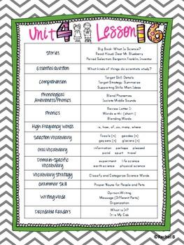 Journeys 2014 Kindergarten Unit 4 Resource Pack