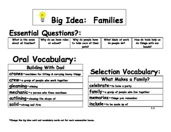 Journeys 2014/2017 Oral and Selection Vocabulary Kindergarten Unit 1