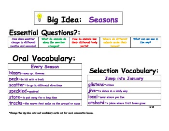 Journeys 2014/2017 Oral and Selection Vocabulary Kindergarten Unit 3