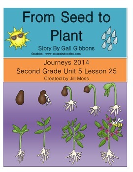 Journeys 2014 Second Grade Unit 5 Lesson 25: From Seed To Plant