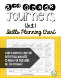 Journeys Third Grade Unit 1 Skills Planning Chart