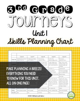 Journeys Third Grade Unit 1 Skills Planning Chart