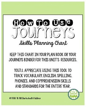 Journeys Third Grade Unit 2 Skills Planning Chart