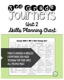 Journeys Third Grade Unit 2 Skills Planning Chart