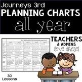 Journeys Third Grade BUNDLE Skills Planning Charts