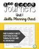 Journeys Third Grade Unit 1 BUNDLE of Resources