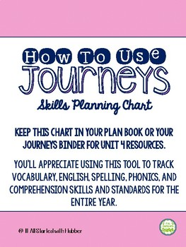 Journeys Third Grade Unit 3 Skills Planning Chart
