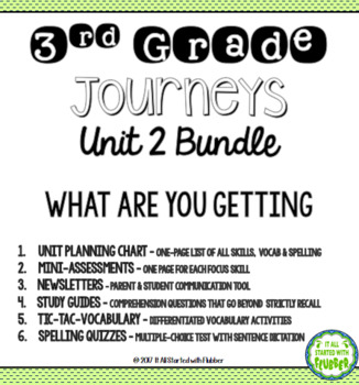 Journeys Third Grade Unit 2 - ALL Resources