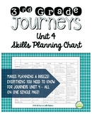 Journeys Third Grade Unit 4 Skills Planning Chart
