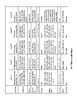 Journeys 2014 Third Grade, Unit 4, Skills Planning Chart