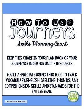 Journeys Third Grade Unit 5 Skills Planning Chart
