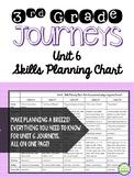 Journeys Third Grade Unit 6 Skills Planning Chart