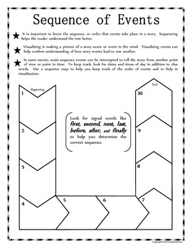 Journeys 2014 Version Fourth Grade Unit 3 Lesson 12 - The Earth Dragon Awakes