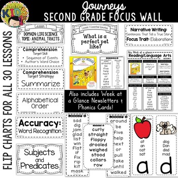 Journeys 2nd Grade Focus Wall Set