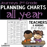 Journeys 2nd Grade Planning Chart BUNDLE - ALL YEAR!