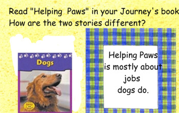 Journeys 2nd Grade Smartboard lesson Unit 1 Lesson 3 Dogs