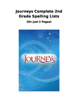 Journeys 2nd Grade Spelling Words – Language
