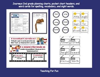 "Journeys 2nd Grade Unit 2 Lesson 9 ""How Chipmunk Got His Stripes"""