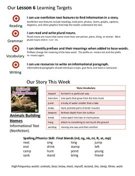 Journeys 2nd Grade Unit 2 Weekly Newsletters