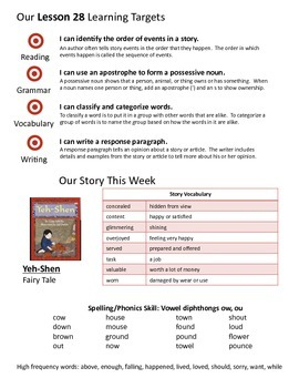 Journeys 2nd Grade Unit 6 Weekly Newsletters